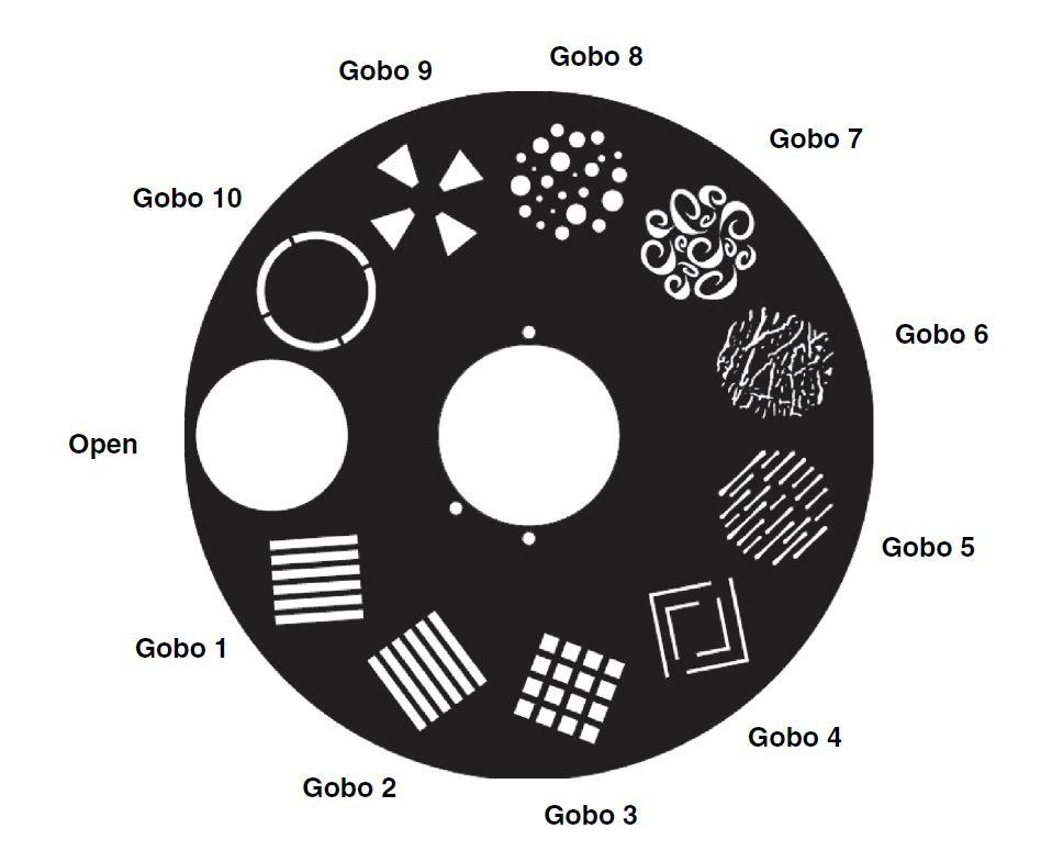 Martin Mac Quantum Stock Static Gobo Wheel